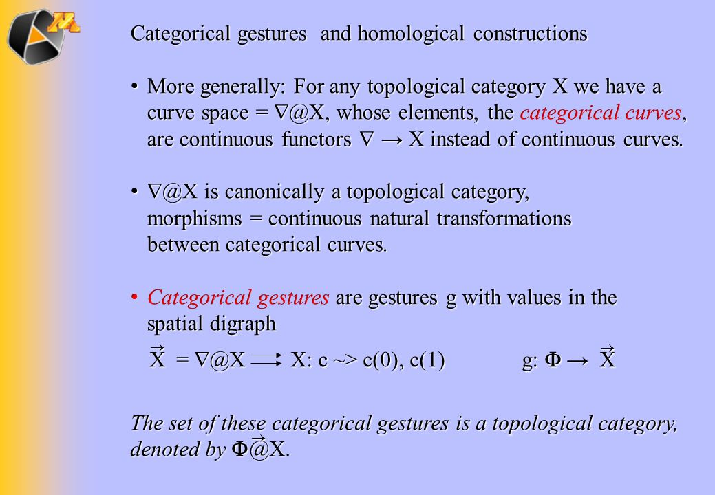 Categorical gestures and homological constructions
