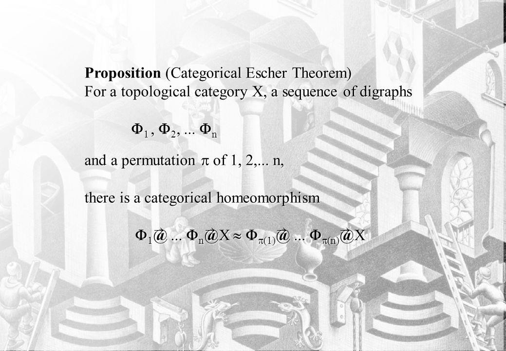 Proposition (Categorical Escher Theorem)