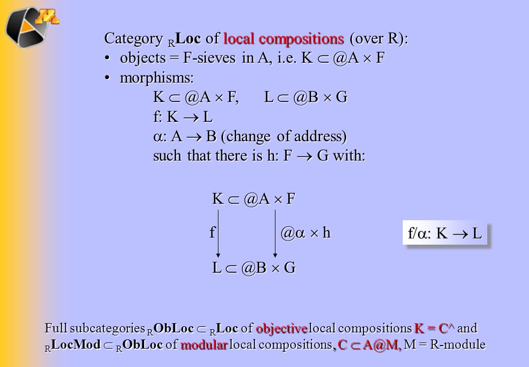 Category RLoc of local compositions (over R):