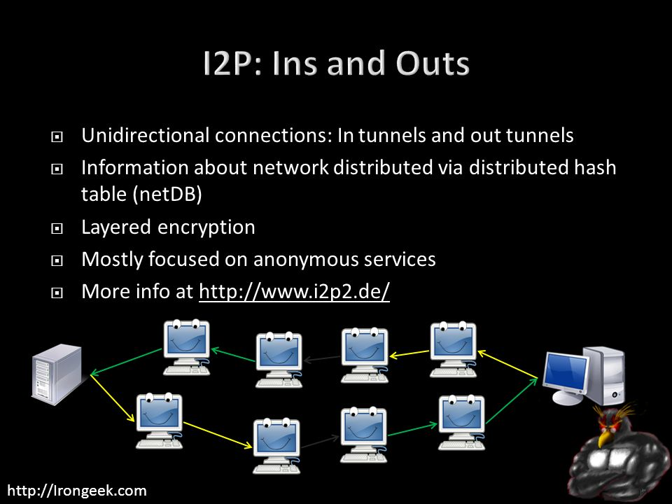 I2P: Ins and Outs Unidirectional connections: In tunnels and out tunnels. Information about network distributed via distributed hash table (netDB)