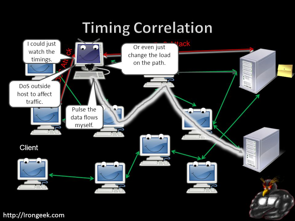 Timing Correlation DoS Attack Client DoS Attack Client Client