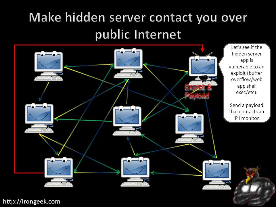 Make hidden server contact you over public Internet