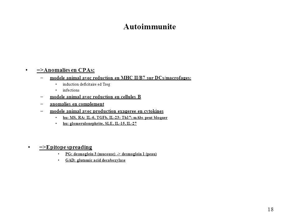 Autoimmunite =>Anomalies en CPAs: =>Epitope spreading
