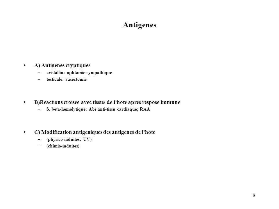 Antigenes A) Antigenes cryptiques