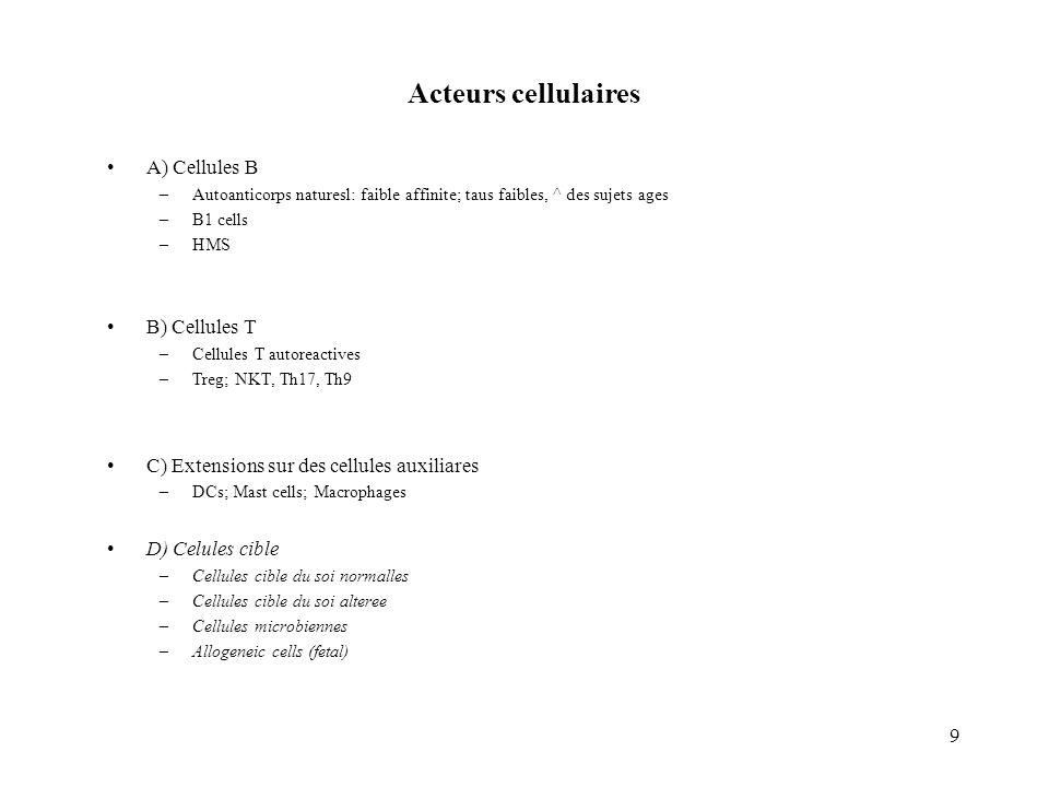 Acteurs cellulaires A) Cellules B B) Cellules T