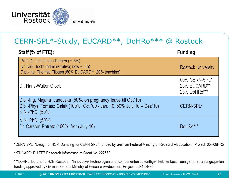 CERN-SPL*-Study, EUCARD**, DoHRo*** @ Rostock