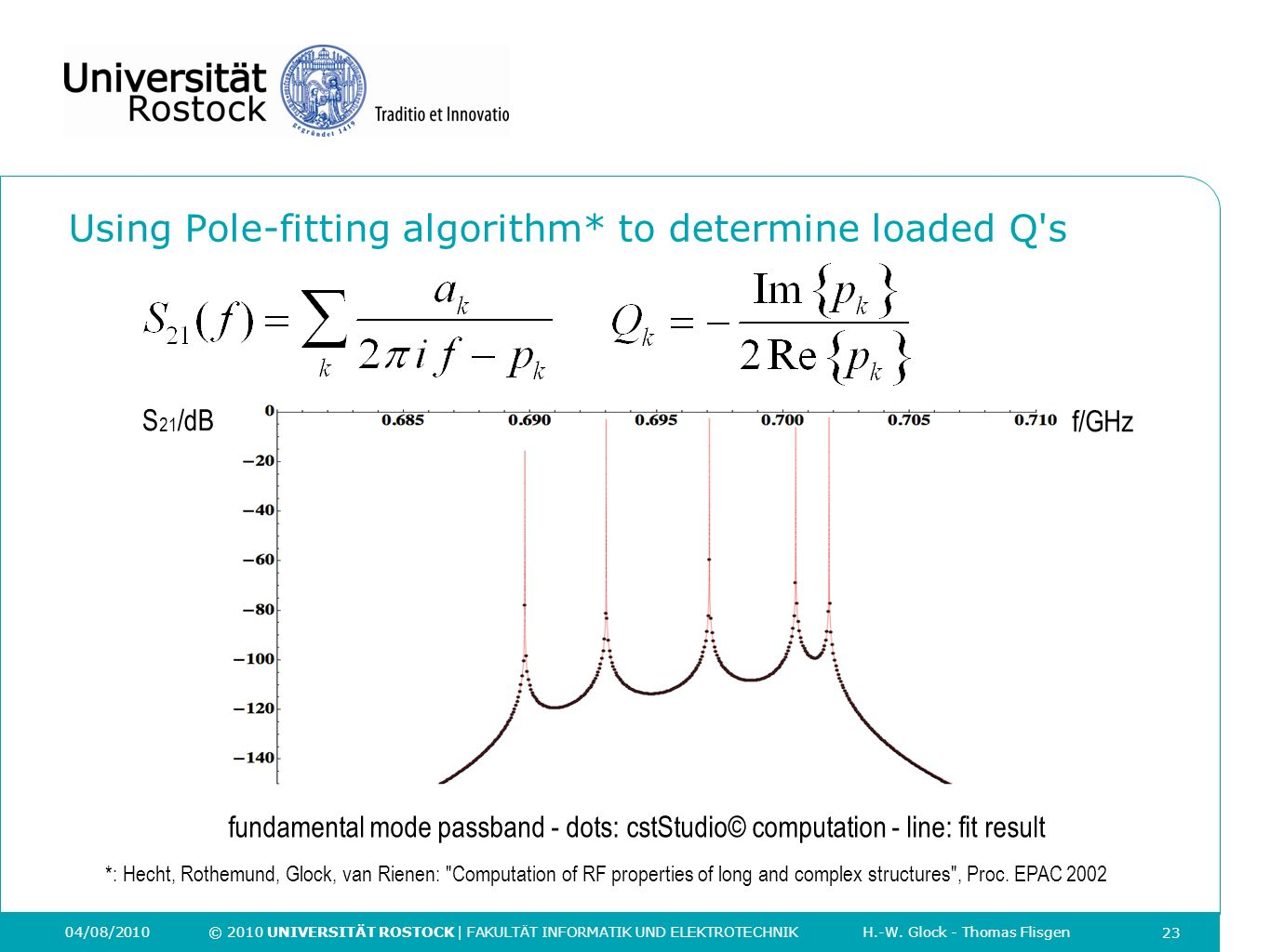 Using Pole-fitting algorithm* to determine loaded Q s