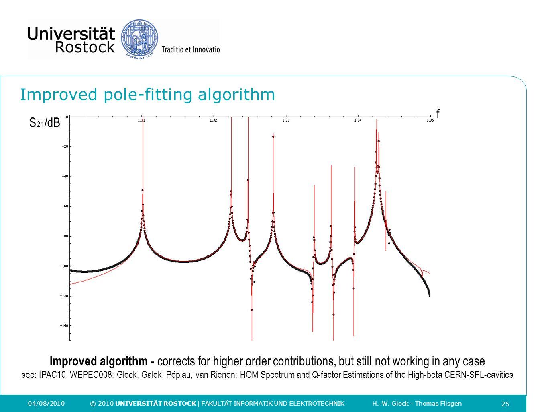 Improved pole-fitting algorithm