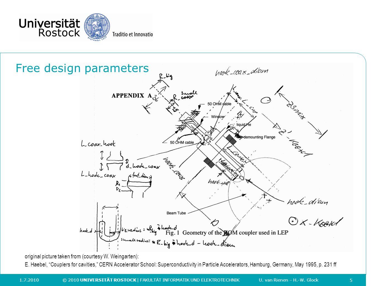 Free design parameters