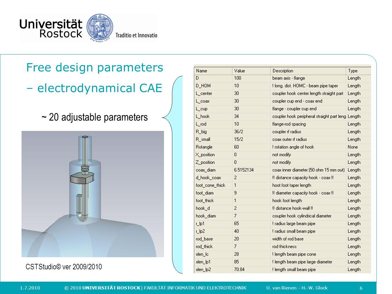 Free design parameters – electrodynamical CAE