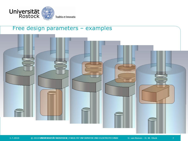 Free design parameters – examples