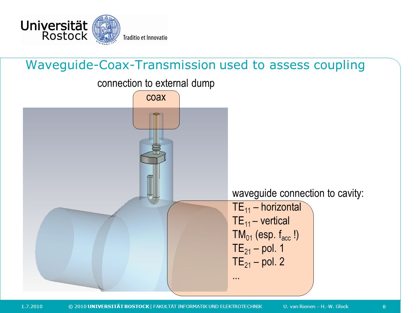 Waveguide-Coax-Transmission used to assess coupling