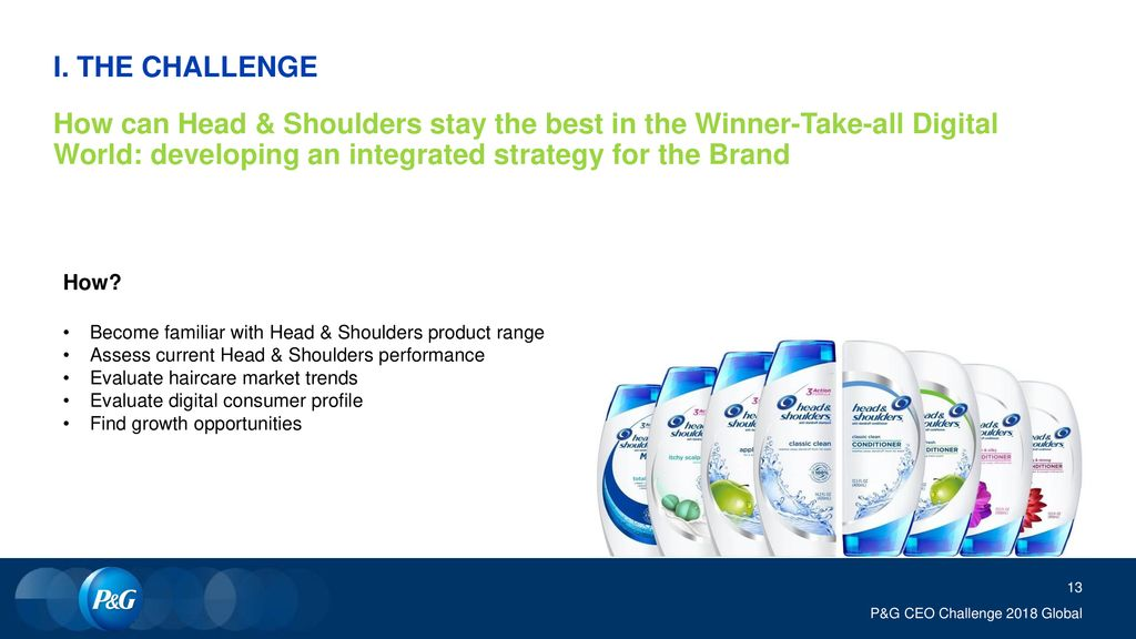 I. THE CHALLENGE How can Head & Shoulders stay the best in the Winner-Take-all Digital World: developing an integrated strategy for the Brand.