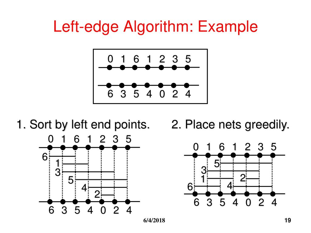 left edge algorithm example