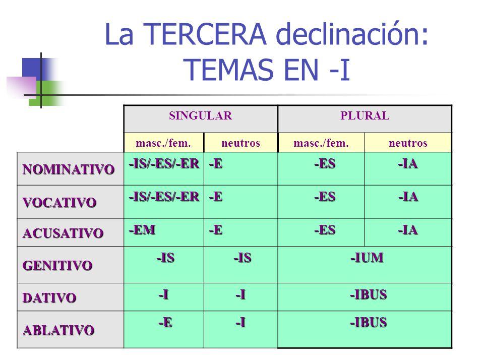 La TERCERA declinación: TEMAS EN -I