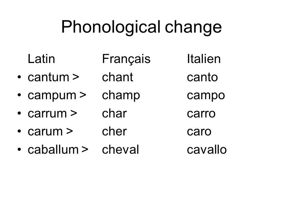 Phonological change Latin Français Italien cantum > chant canto