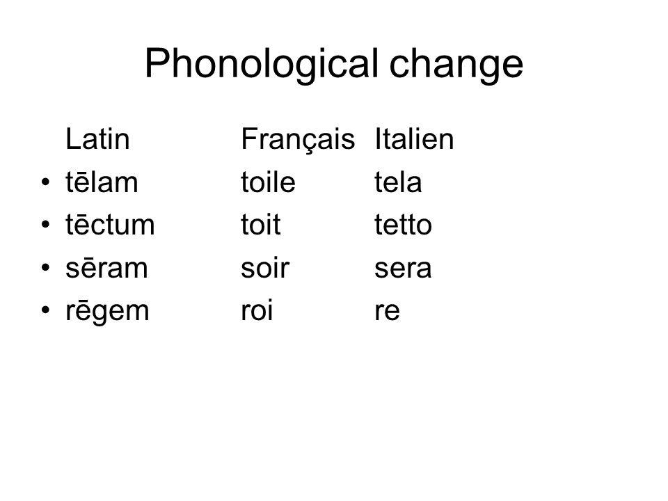 Phonological change Latin Français Italien tēlam toile tela