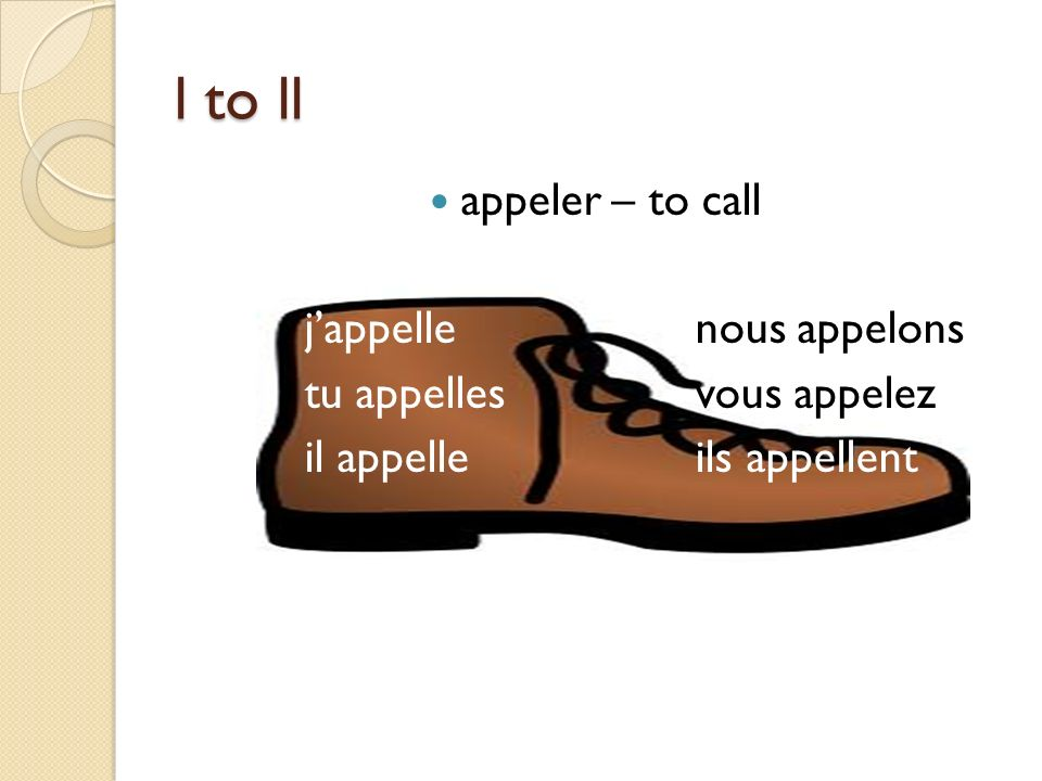 l to ll appeler – to call j'appelle nous appelons