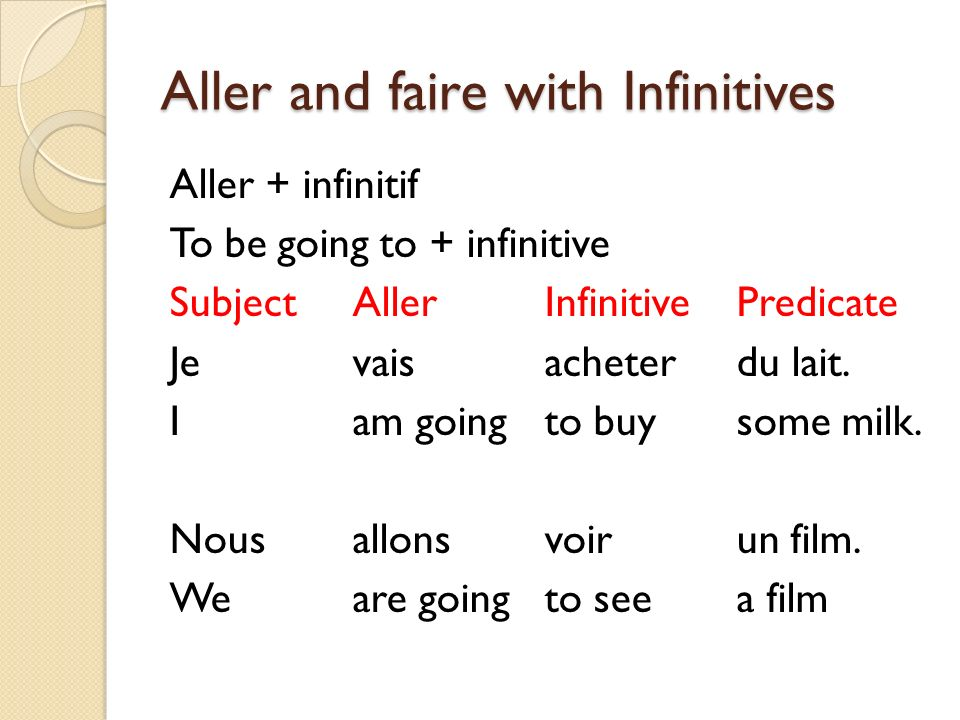 Aller and faire with Infinitives