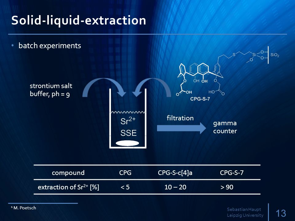 Solid-liquid-extraction