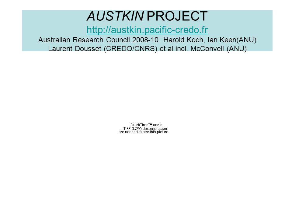 AUSTKIN PROJECT http://austkin. pacific-credo