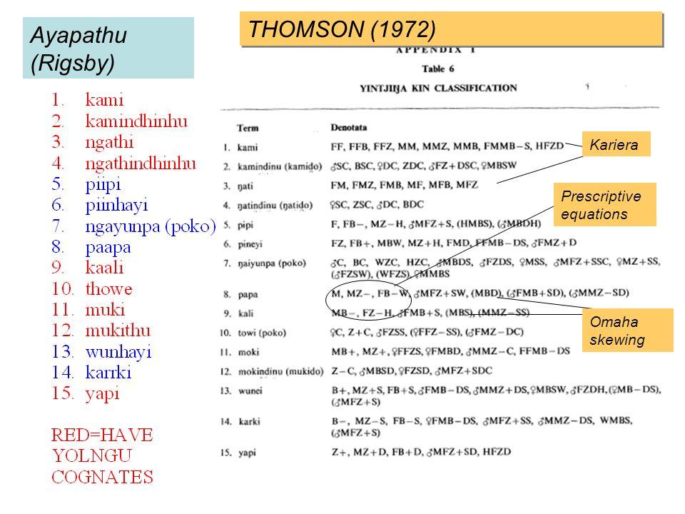 THOMSON (1972) Ayapathu (Rigsby) Kariera Prescriptive equations