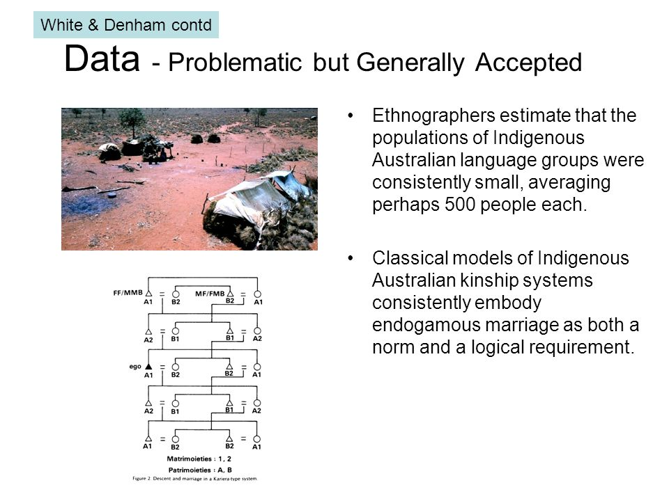 Data - Problematic but Generally Accepted