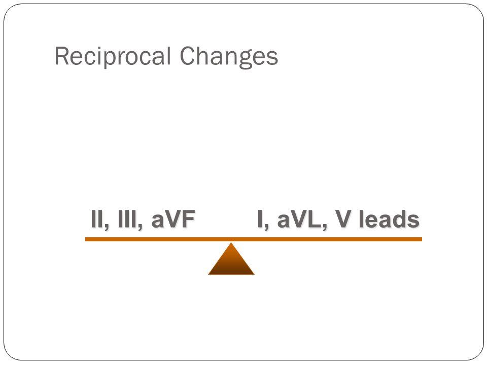 Reciprocal Changes II, III, aVF I, aVL, V leads