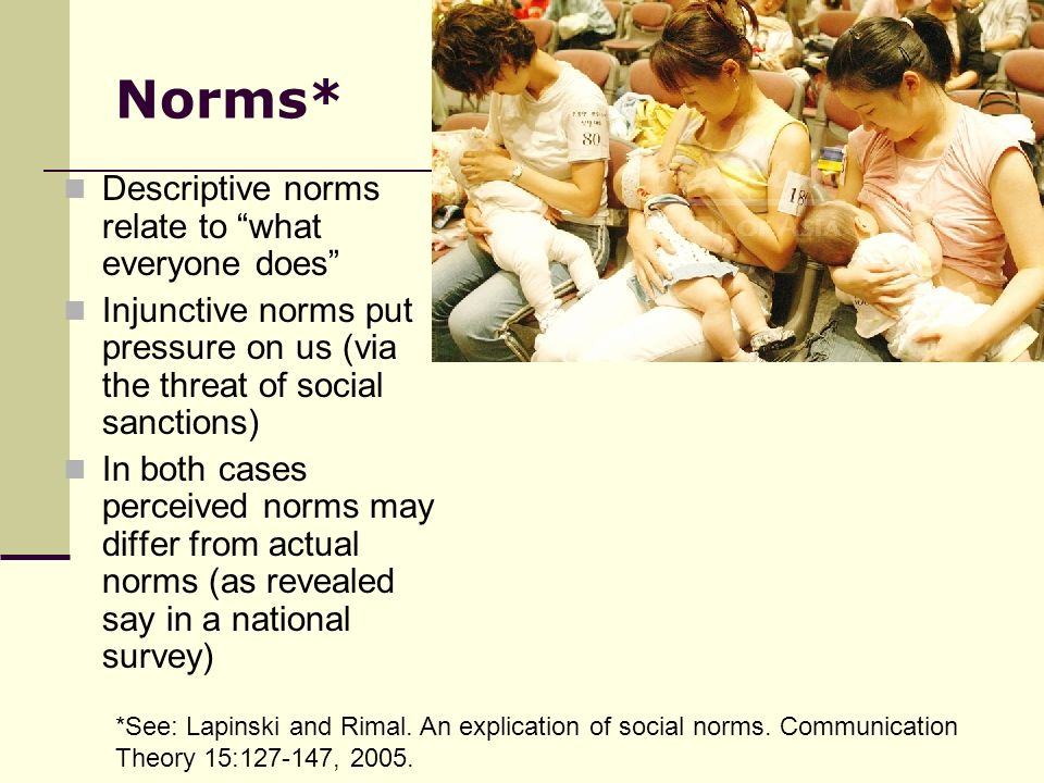 Norms* Descriptive norms relate to what everyone does