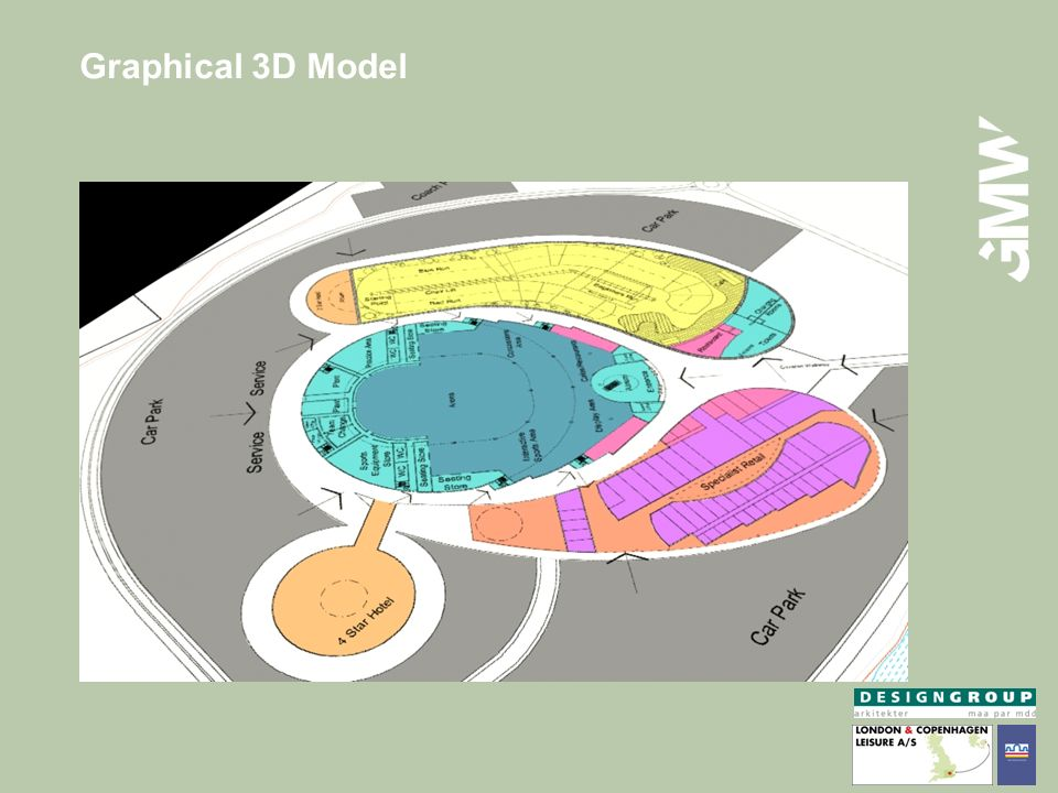 Graphical 3D Model