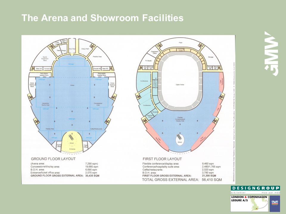 The Arena and Showroom Facilities