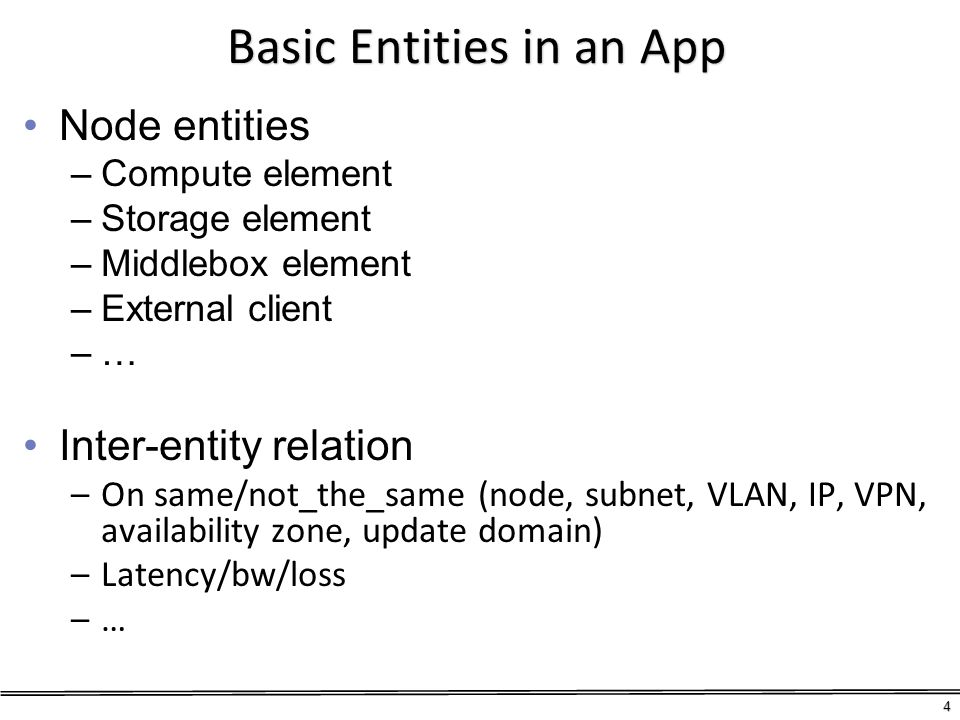 Basic Entities in an App