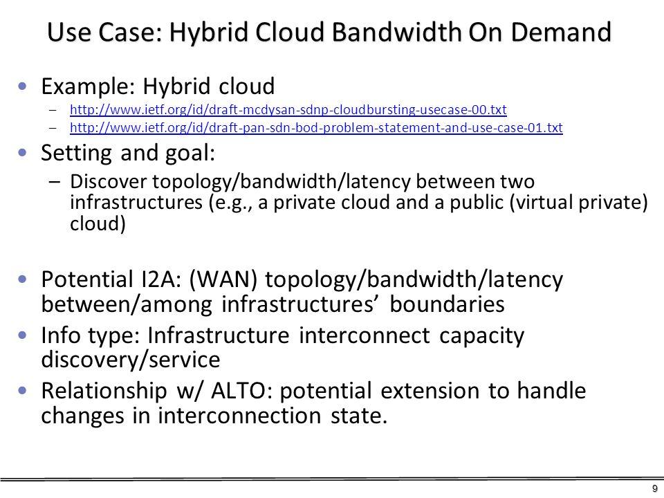 Use Case: Hybrid Cloud Bandwidth On Demand