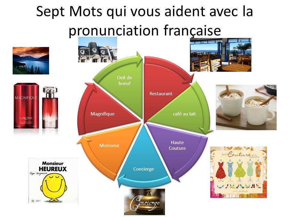 Sept Mots qui vous aident avec la pronunciation française