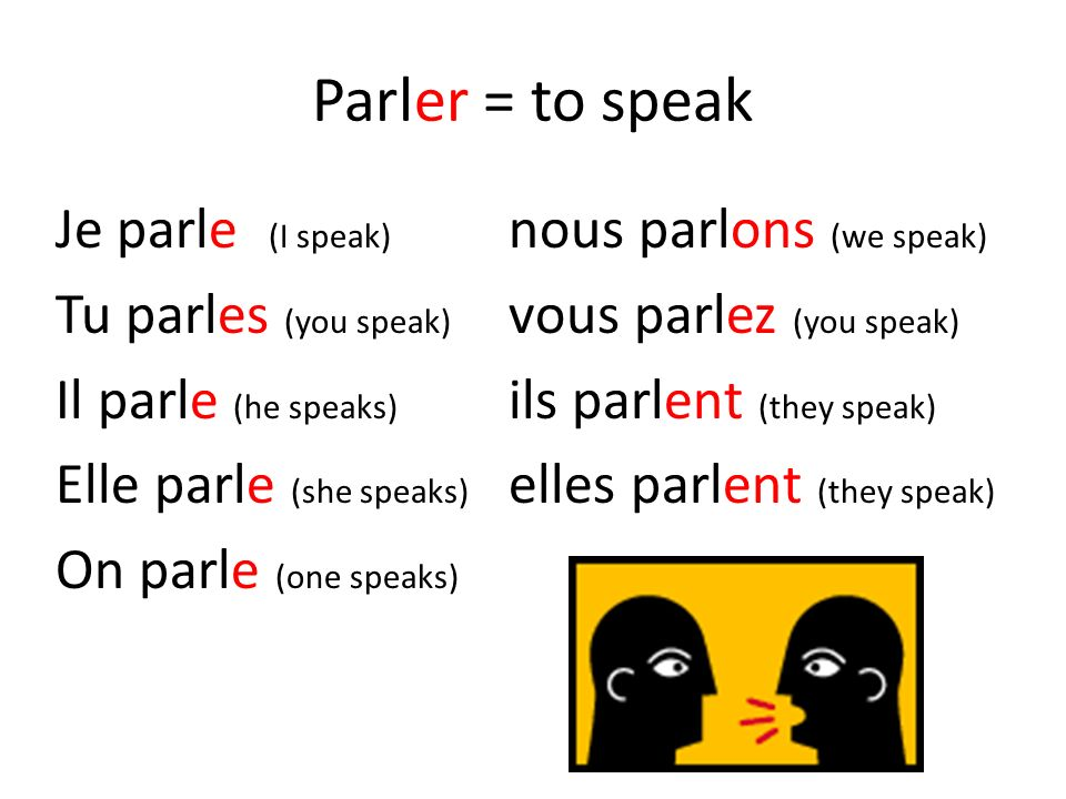 Parler = to speak