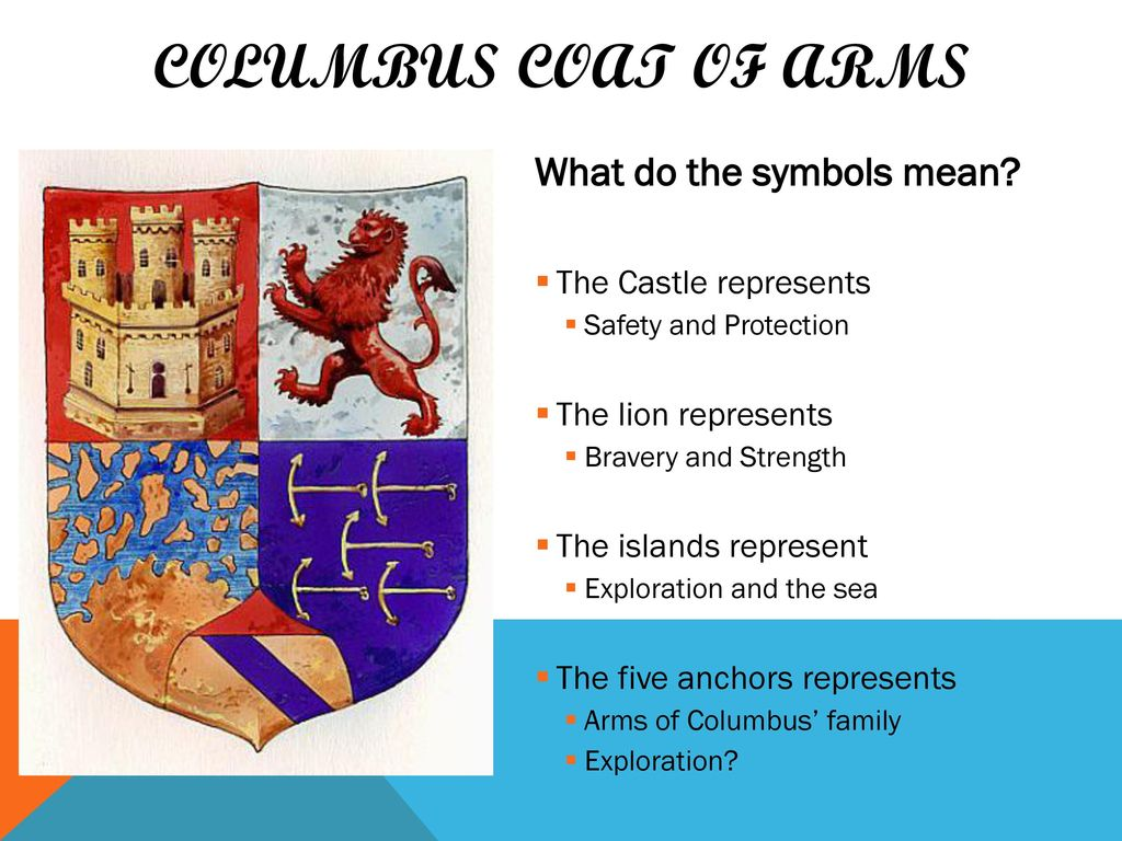 Coat Of Arms Ppt Download