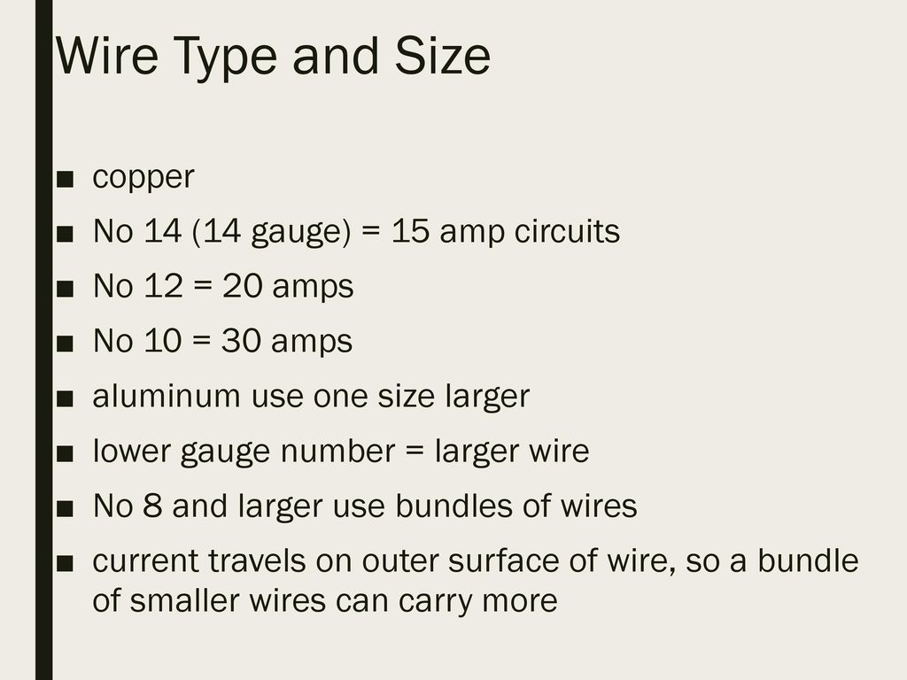 Size 14 Gauge Residential Wiring Gage Electrical Wire Identification Ppt Download