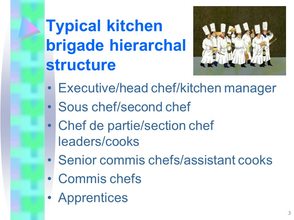 Typical kitchen brigade hierarchal structure