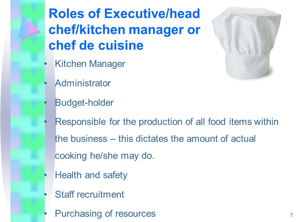 Roles of Executive/head chef/kitchen manager or chef de cuisine