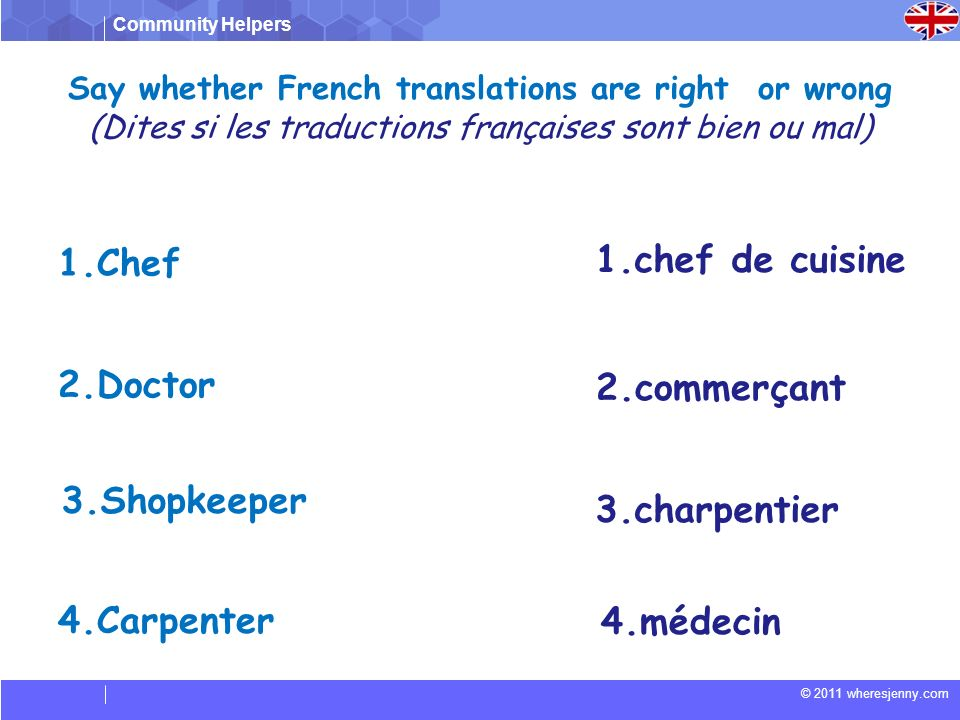 Say whether French translations are right or wrong