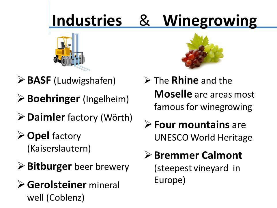 Industries & Winegrowing