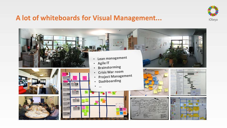 A lot of whiteboards for Visual Management...
