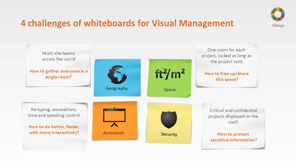 4 challenges of whiteboards for Visual Management