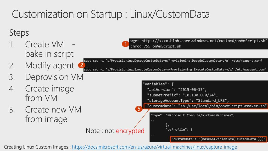 6/10/2018 2:34 PM Dive deep into the VM Marketplace in Azure