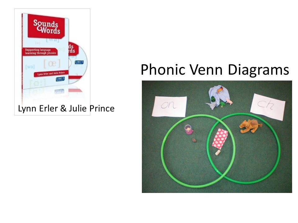 Phonic Venn Diagrams Lynn Erler & Julie Prince