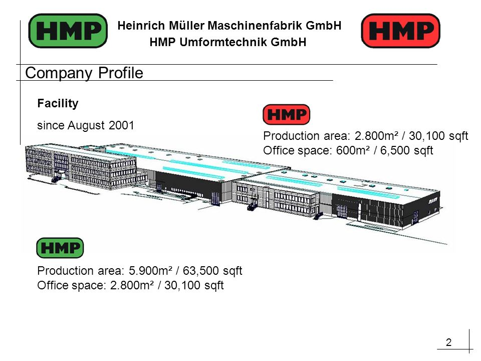 Company Profile Facility since August 2001