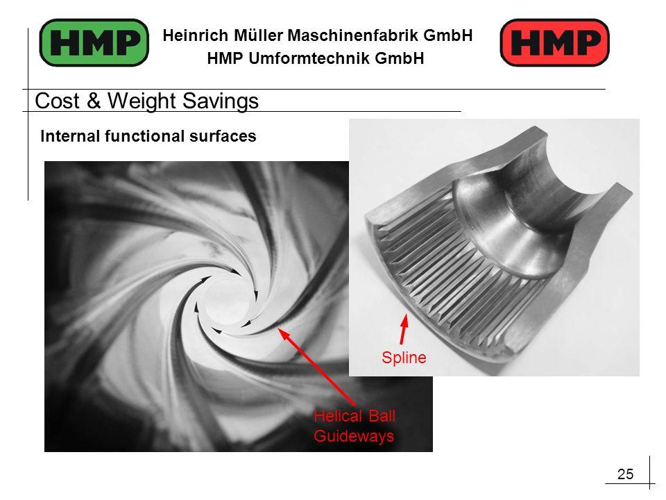 Cost & Weight Savings Internal functional surfaces Spline