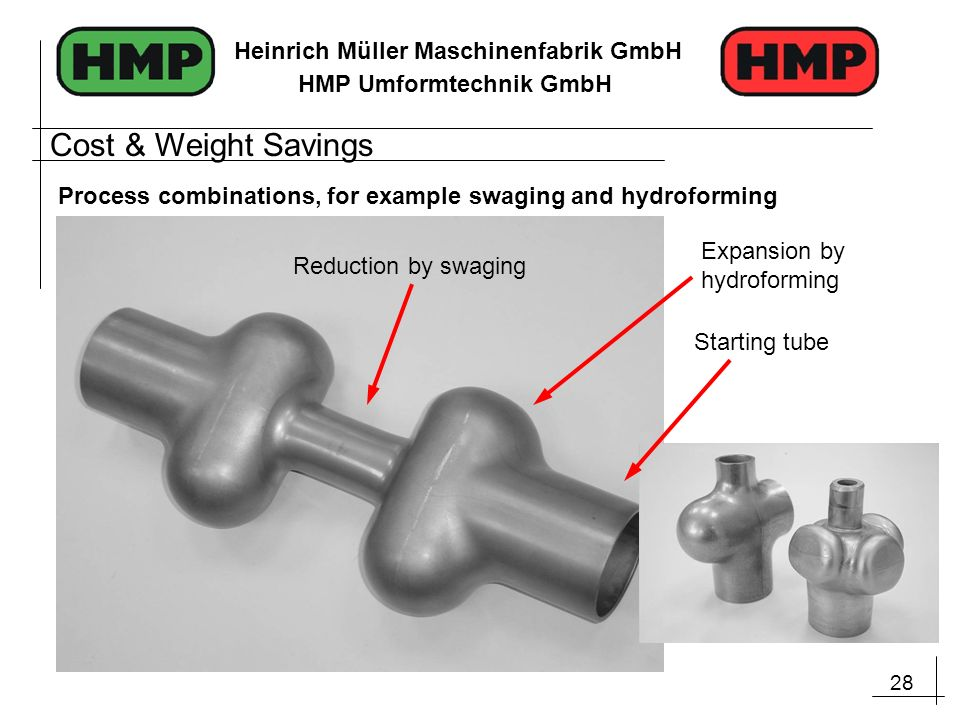 Cost & Weight Savings Process combinations, for example swaging and hydroforming. Expansion by hydroforming.