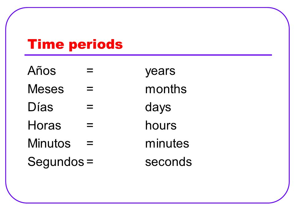 Time periods Años = years Meses = months Días = days Horas = hours