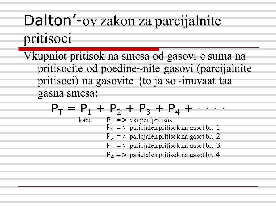Dalton'-ov zakon za parcijalnite pritisoci
